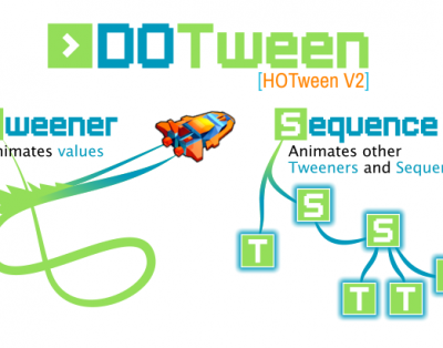DOTWeen generic tweener