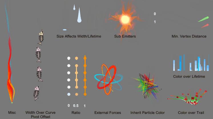 Партиклы или системы частиц
