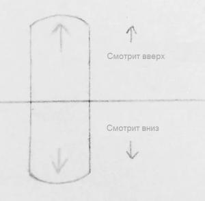 Проекция цилиндра