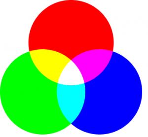 Диаграмма RGB