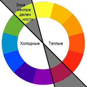 Деление колеса по цветовой температуре