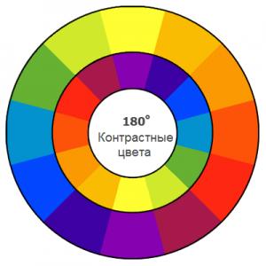 Как получают пары контрастных цветов