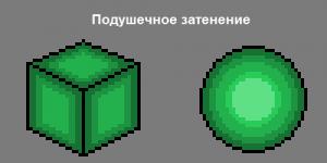 Подушечное затенение в пиксель арте