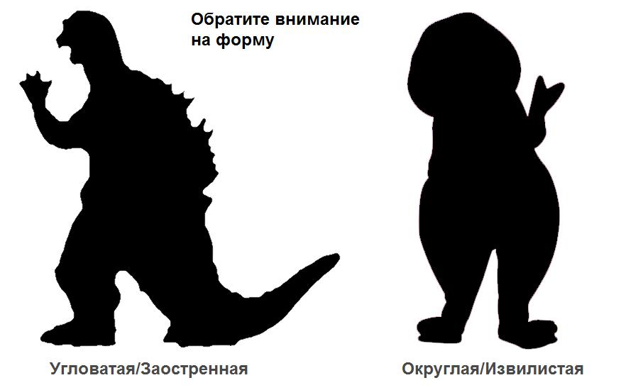 Как характер влияет на форму персонажа в игре