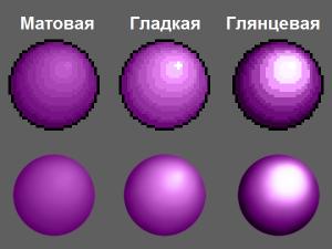 Основные типы текстур