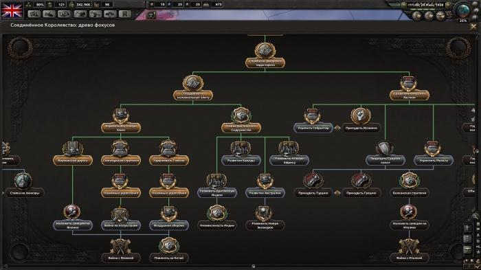 Фокус в игре Hearts of Iron 4
