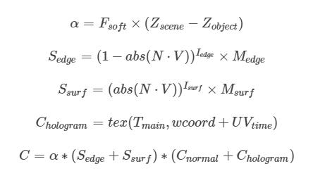 Формулы для улучшенной голограммы