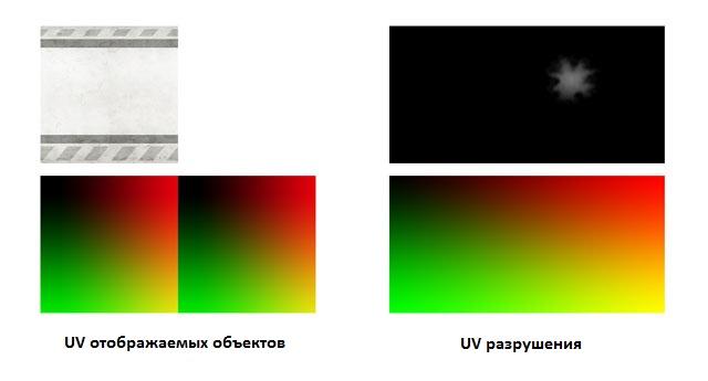 UV для объектов, относящихся к стене